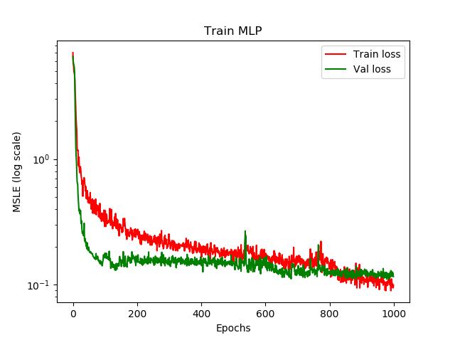 train p